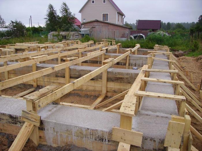 Мелкозаглубленный фундамент на глинистой почве