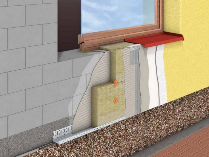 Отзывы о домах из керамзитобетона аня бетон