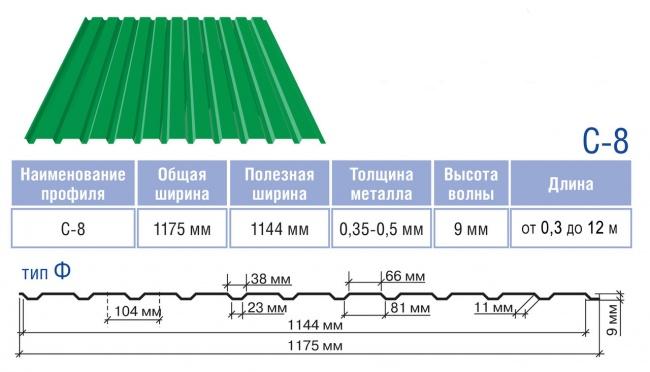 размеры профлиста с8 ширина