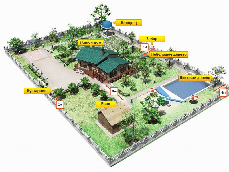 регламент строительства жилого дома