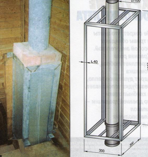 Как установить асбестовую трубу в кирпичный дымоход колпаки на дымоходы ульяновск