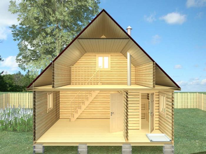 Дачные домики + фото и проекты Небольшой Дом в Стиле Хай Тек
