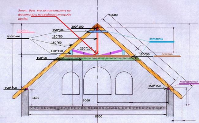 Расчет высоты конька двускатной крыши