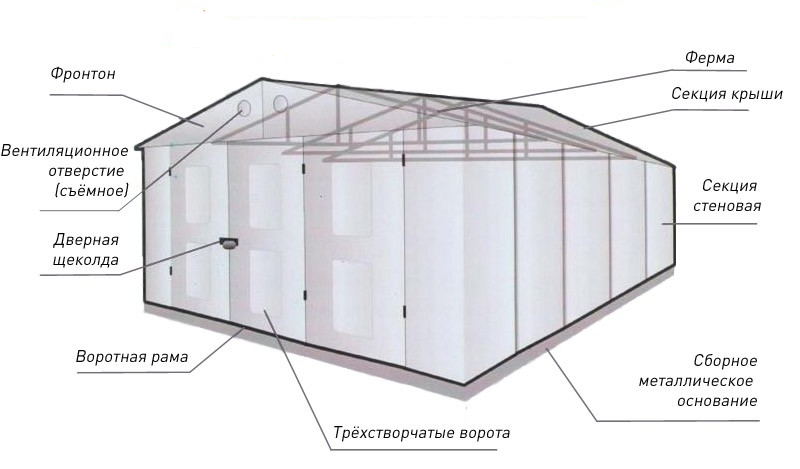 Как собрать гараж разборный металлический гараж купить гараж в уссурийске на междуречье