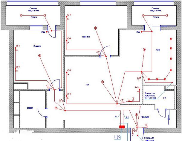 Как устроена электрика в панельном доме