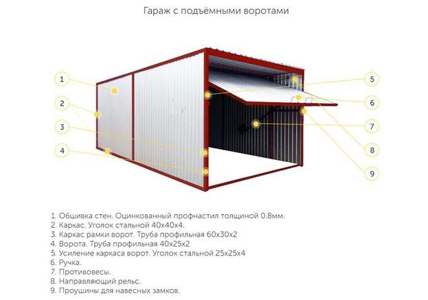 Размер металлического гаража пенала гараж пенал бу купить егорьевск