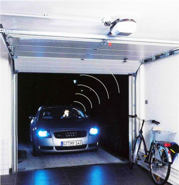привод гаражных ворот