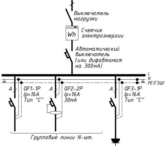 Бензиновый генератор 220в схема инвентарный номер сварочного аппарата
