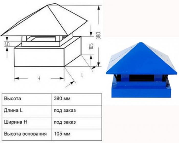 Размеры на зонт дымохода дымоходы отличия