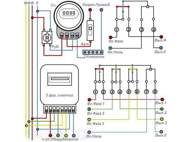 Разновидности электросчетчиков и схемы подключения электросчетчиков.