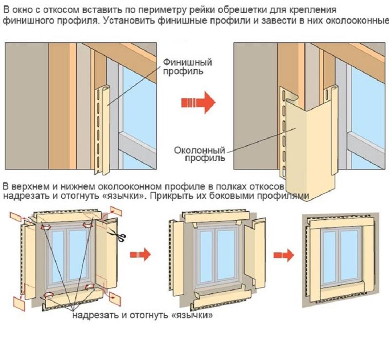 как крепить виниловый сайдинг на деревянный дом