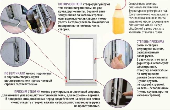 Как установить петлю на пластиковое окно требования к качеству пластиковых окон