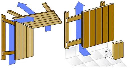 Как крепить вагонку к потолку гвоздями