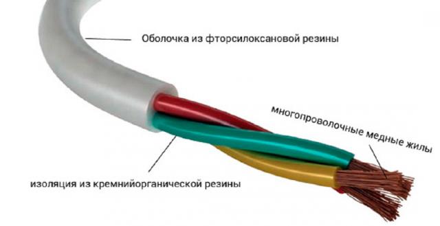 Жаростойкий кабель