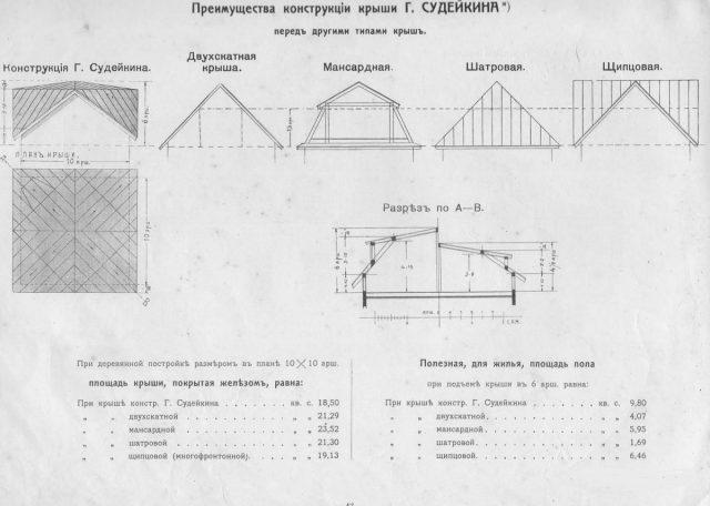 Крыша Судейкина: фото, расчет