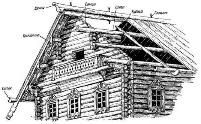 Что такое крыша на самцах