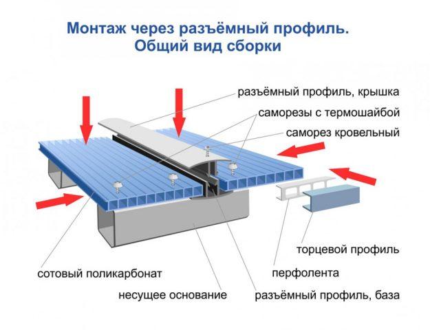 Профили для поликарбоната: стыковочный, пристенный, торцевой