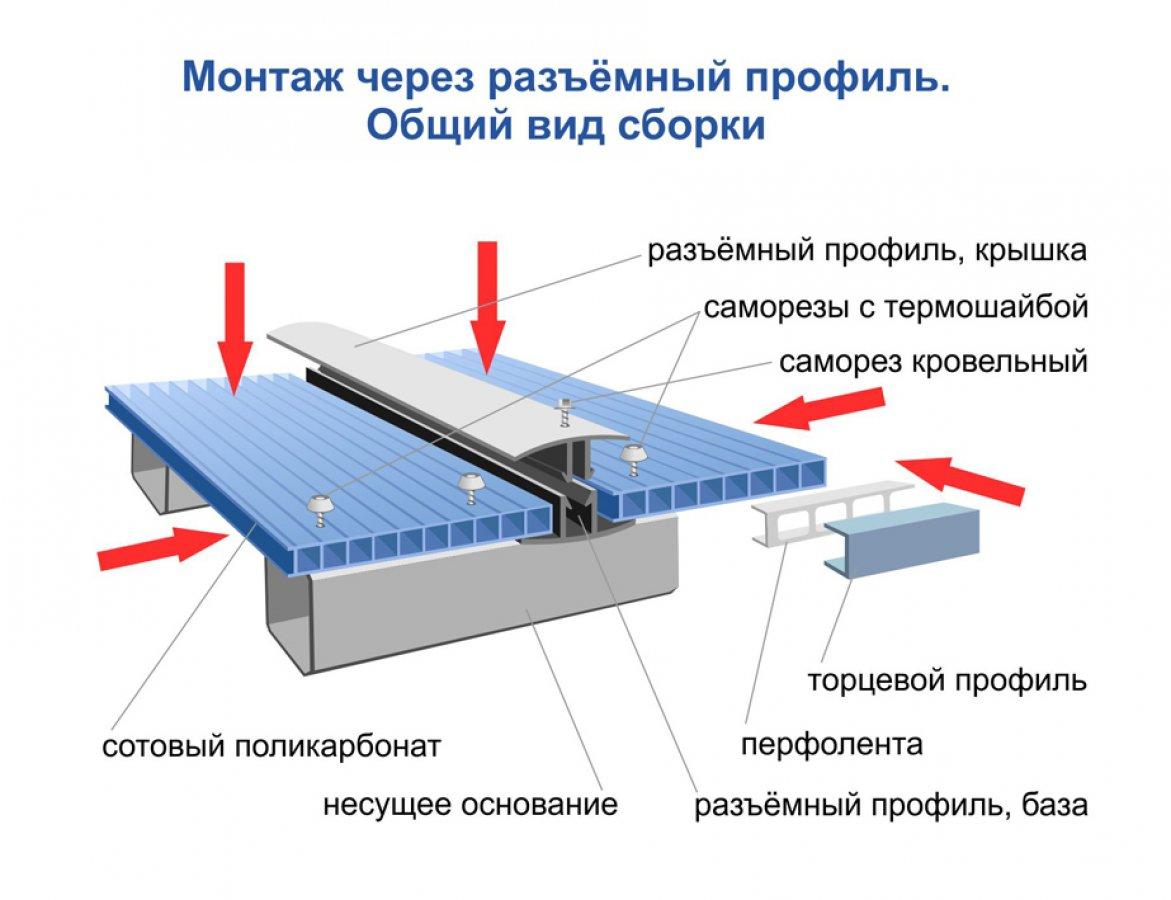 крепление профиля сотового поликарбоната