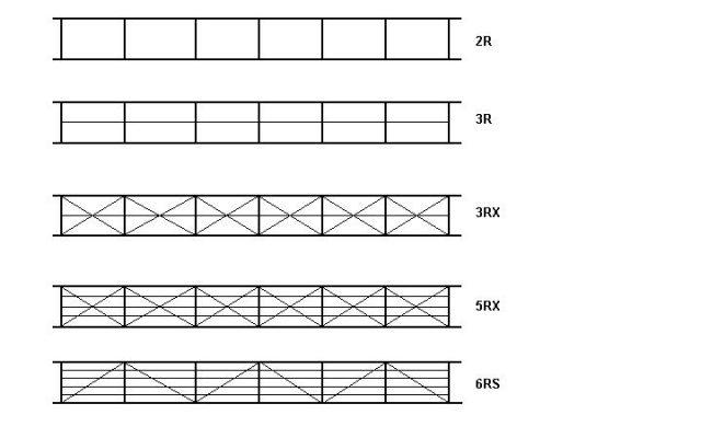 Сотовый поликарбонат: конструкция, технические характеристики, инструкция