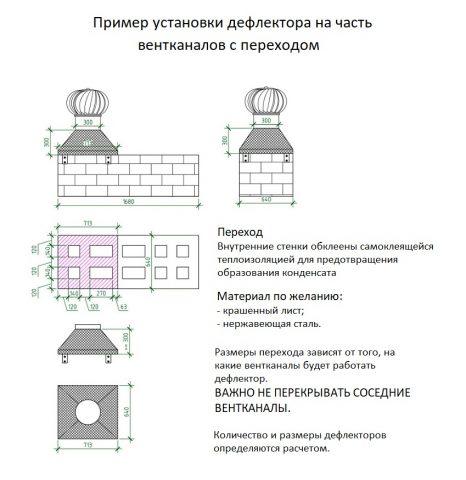 Турбодефлектор для дымохода и вентиляции