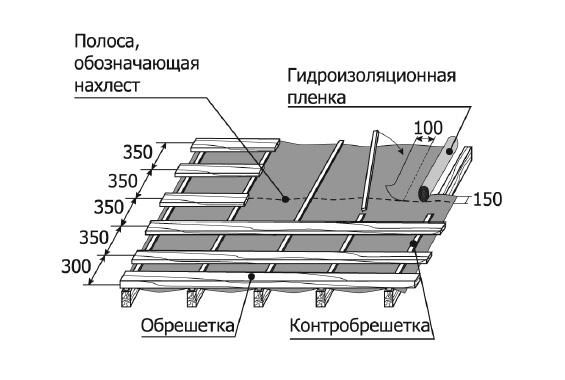 размеры обрешетки под металлочерепицу