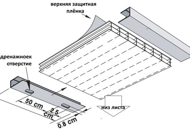 Планка торцевая для поликарбоната