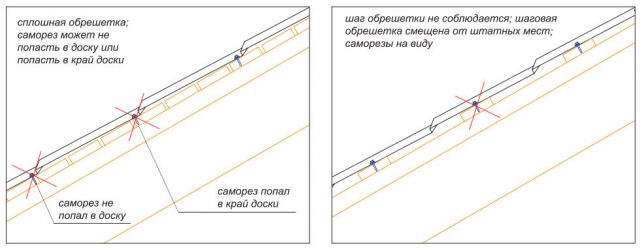 Контррейка под металлочерепицу: зачем нужна, толщина, шаг