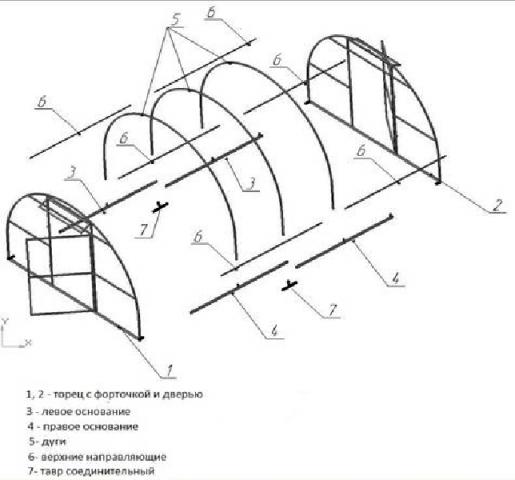 Как правильно установить парник из поликарбоната
