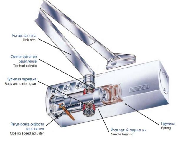 Установка металлических дверей: монтаж дверного доводчика своими руками