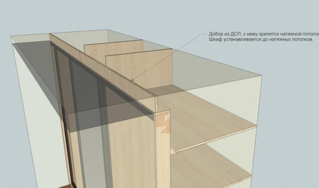 Шкаф-купе в натяжном потолке: закладка, установка, фото