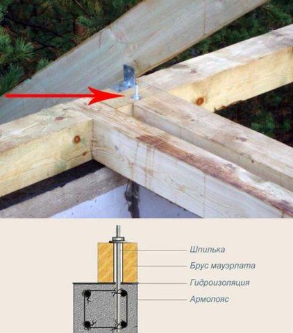 Четырехскатная крыша с эркером: стропильная система, чертежи, фото