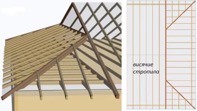 Полувальмовая крыша: стропильная система, чертеж, фото