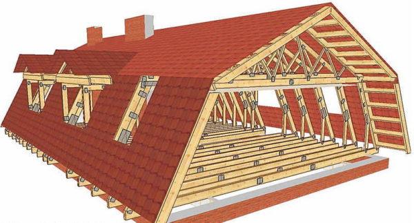 Ломаная мансардная крыша: схемы, размеры, утепление
