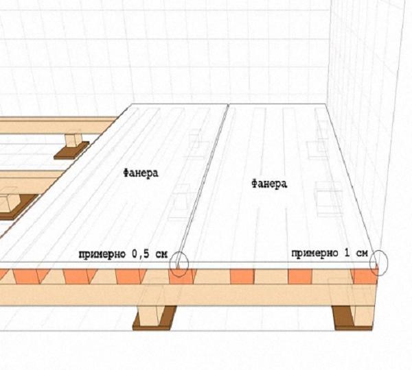 Олифить бетон бетонные смеси для восстановления
