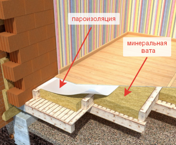 Утепление балкона минеральной ватой с пароизоляцией своими руками
