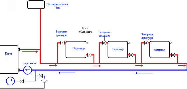 Однотрубная и двухтрубная система отопления Ленинградка: схема, монтаж, видео