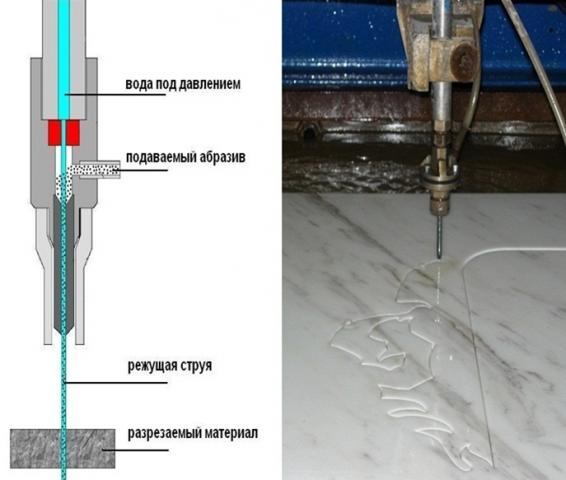 Резка плитки из керамогранита в домашних условиях