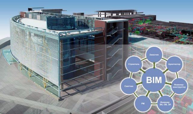 Новые BIM технологии на строительном рынке в 2020 году