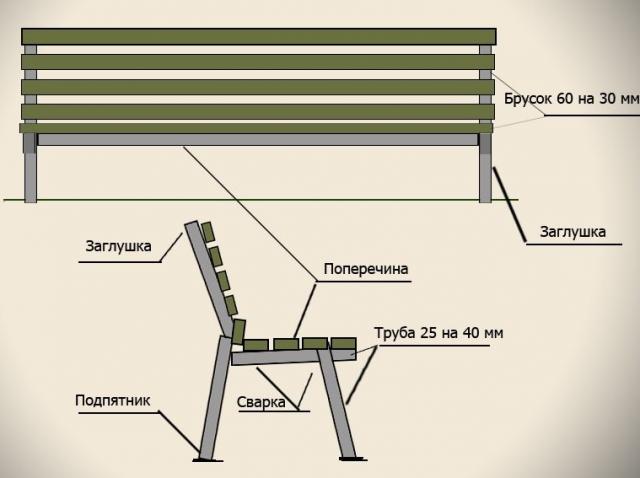 Как сделать садовую лавочку из металла для дачи своими руками