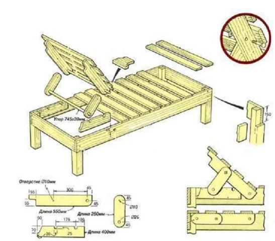 Как сделать лежак из поддонов своими руками: пошагово, фото