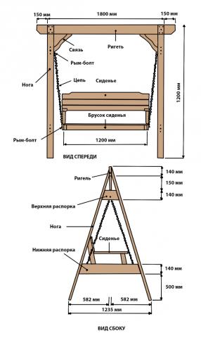 Как сделать качели из поддонов для дачи своими руками