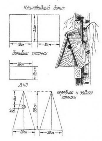Скворечник из фанеры: размеры, чертежи, как сделать своими руками