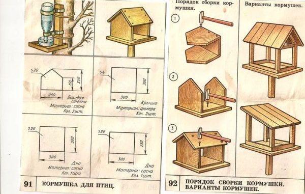 Как сделать кормушку для птиц из фанеры своими руками