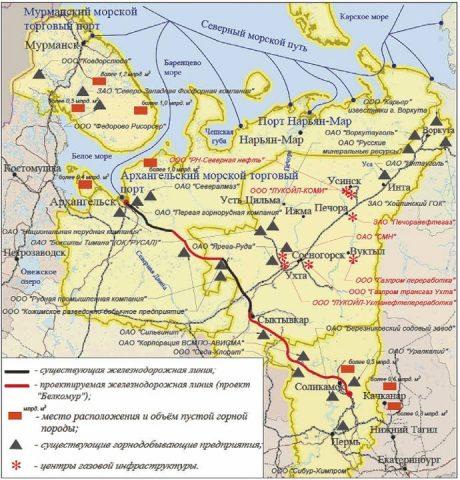 Железнодорожная магистраль «Белкомур-перспективы развития северных регионов