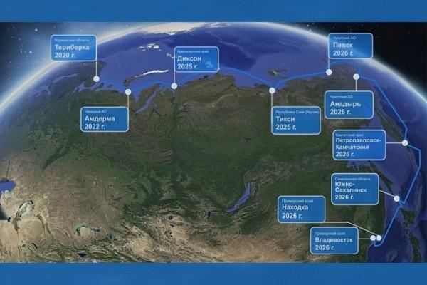«Полярный экспресс». Новая цифровая линия связи в Арктике