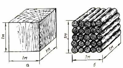 Ремонт крыш линокромом
