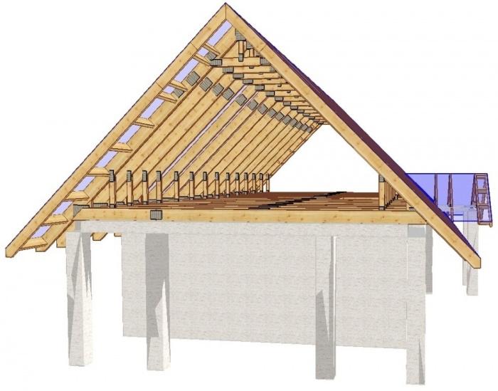 Как сделать двухскатную крышу дома фото 996