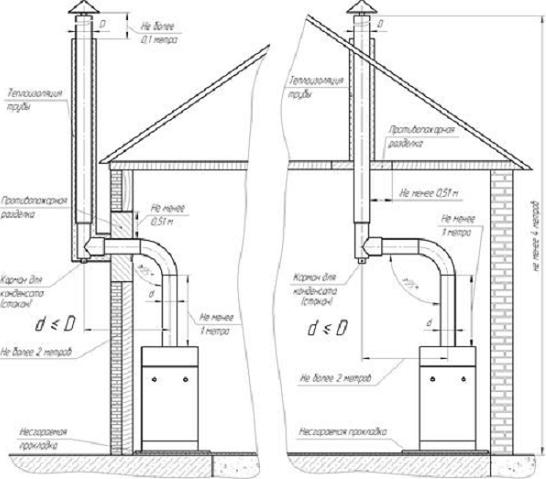 Вентиляция в частном доме  в туалете 96
