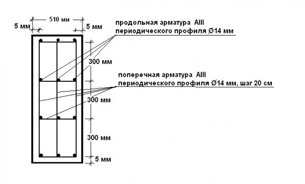 Схема армирования рам