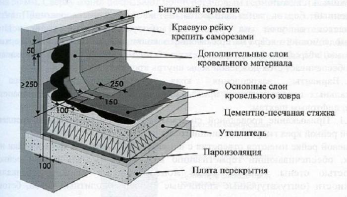 Жгут для герметизации стыков плит